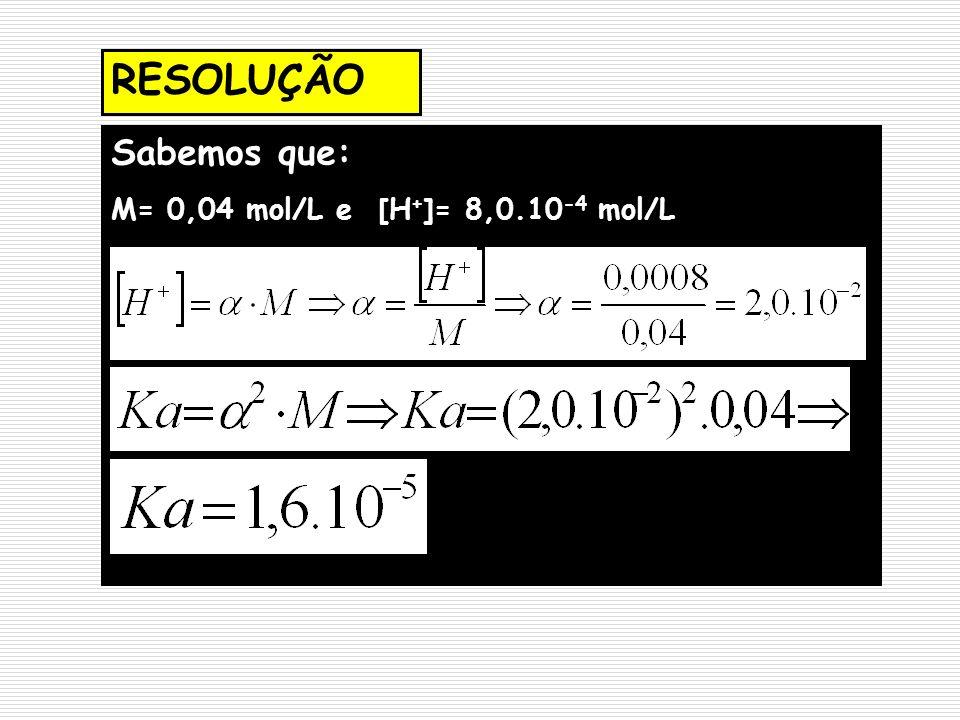 RESOLUÇÃO Sabemos que: M= 0,04 mol/L e [H+]= 8,0.10-4 mol/L